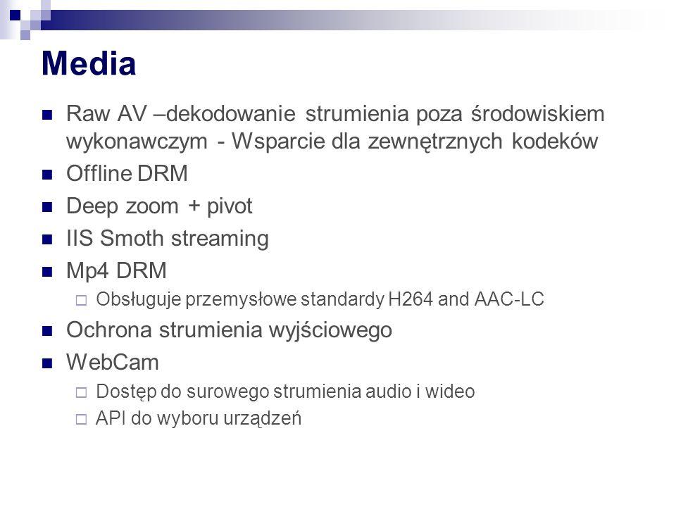 Media Raw AV –dekodowanie strumienia poza środowiskiem wykonawczym - Wsparcie dla zewnętrznych kodeków Offline DRM Deep zoom + pivot IIS Smoth streaming Mp4 DRM Obsługuje przemysłowe standardy H264 and AAC-LC Ochrona strumienia wyjściowego WebCam Dostęp do surowego strumienia audio i wideo API do wyboru urządzeń
