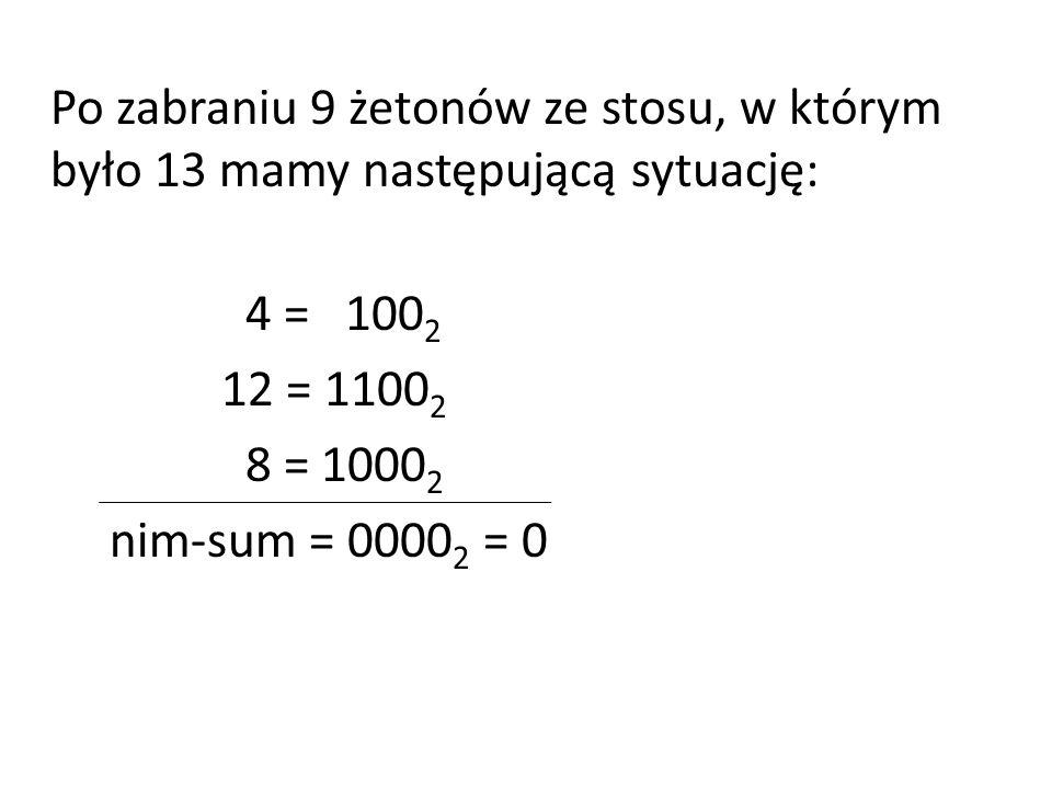Po zabraniu 9 żetonów ze stosu, w którym było 13 mamy następującą sytuację: 4 = 100 2 12 = 1100 2 8 = 1000 2 nim-sum = 0000 2 = 0