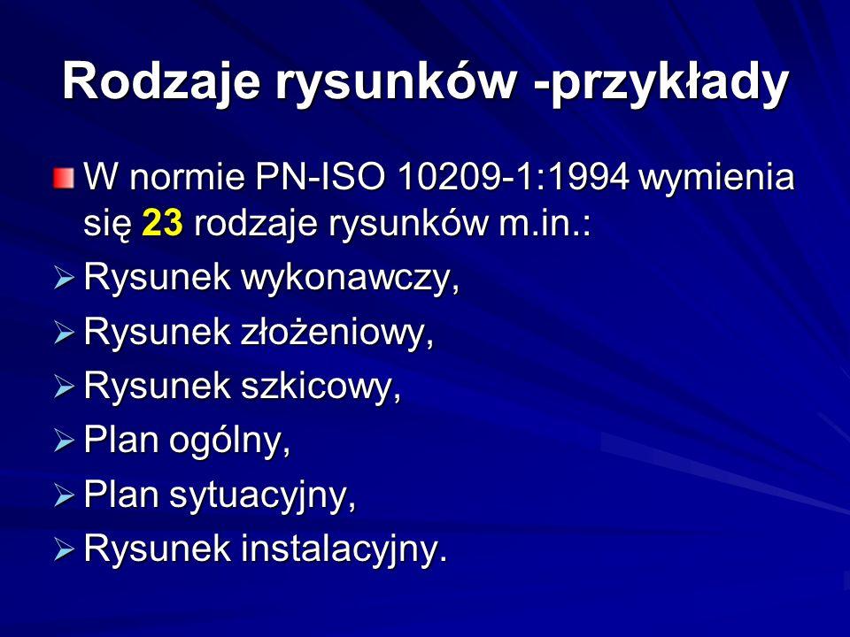 Rodzaje rysunków -przykłady W normie PN-ISO 10209-1:1994 wymienia się 23 rodzaje rysunków m.in.: Rysunek wykonawczy, Rysunek wykonawczy, Rysunek złoże