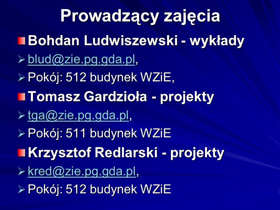 Prowadzący zajęcia Bohdan Ludwiszewski - wykłady blud@zie.pg.gda.pl, blud@zie.pg.gda.pl, blud@zie.pg.gda.pl Pokój: 512 budynek WZiE, Pokój: 512 budyne