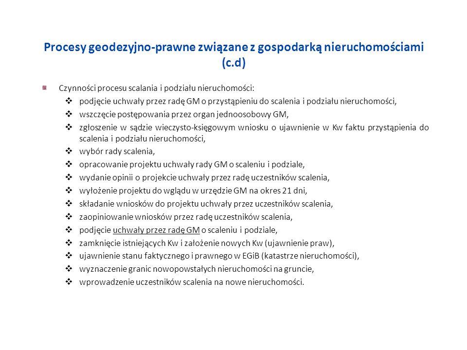 Procesy geodezyjno-prawne związane z gospodarką nieruchomościami (c.d) Czynności procesu scalania i podziału nieruchomości: podjęcie uchwały przez rad