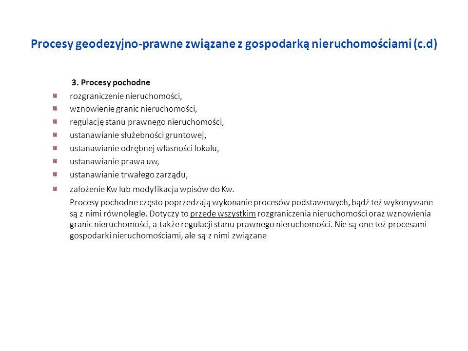 Procesy geodezyjno-prawne związane z gospodarką nieruchomościami (c.d) 3. Procesy pochodne rozgraniczenie nieruchomości, wznowienie granic nieruchomoś