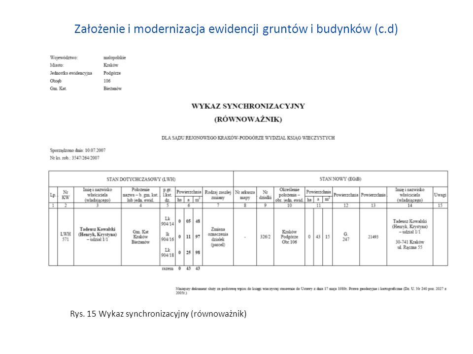Założenie i modernizacja ewidencji gruntów i budynków (c.d) Rys. 15 Wykaz synchronizacyjny (równoważnik)