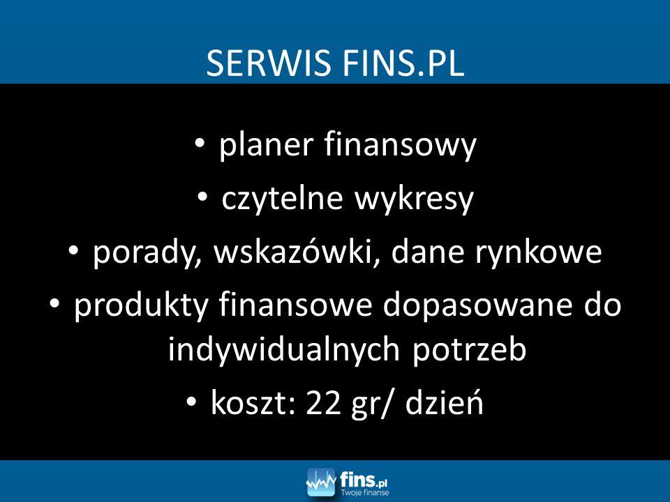 SERWIS FINS.PL planer finansowy czytelne wykresy porady, wskazówki, dane rynkowe produkty finansowe dopasowane do indywidualnych potrzeb koszt: 22 gr/