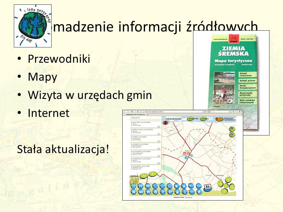 Zgromadzenie informacji źródłowych Przewodniki Mapy Wizyta w urzędach gmin Internet Stała aktualizacja !