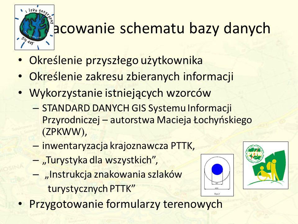 Opracowanie schematu bazy danych Określenie przyszłego użytkownika Określenie zakresu zbieranych informacji Wykorzystanie istniejących wzorców – STAND