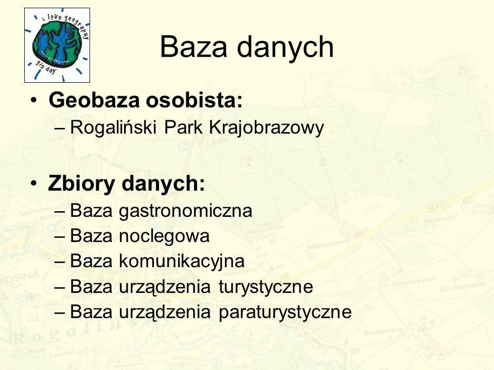 Baza danych Geobaza osobista: –Rogaliński Park Krajobrazowy Zbiory danych: –Baza gastronomiczna –Baza noclegowa –Baza komunikacyjna –Baza urządzenia t