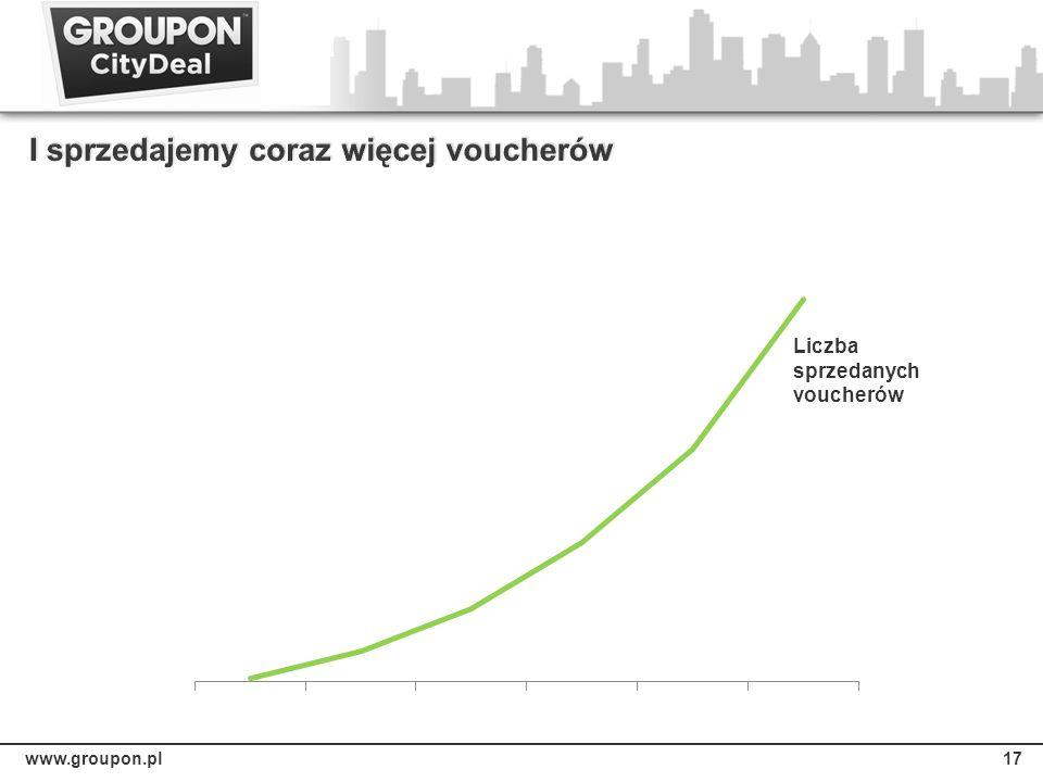 www.groupon.pl17 Liczba sprzedanych voucherów
