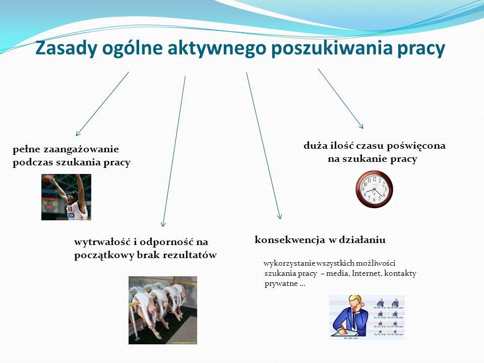 Zasady ogólne aktywnego poszukiwania pracy pełne zaangażowanie podczas szukania pracy konsekwencja w działaniu wykorzystanie wszystkich możliwości szu