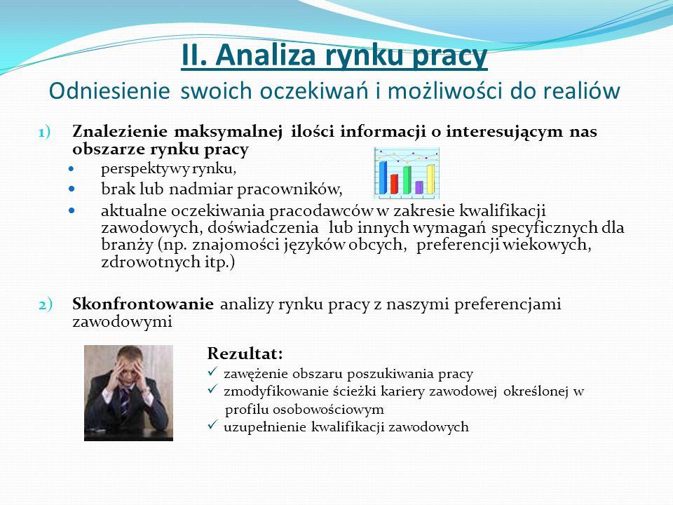 II. Analiza rynku pracy Odniesienie swoich oczekiwań i możliwości do realiów 1) Znalezienie maksymalnej ilości informacji o interesującym nas obszarze