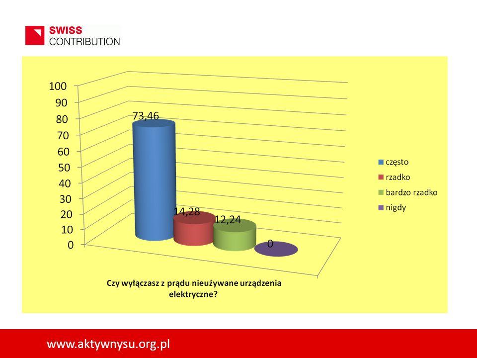oioiuoiuoiuoiu10 www.aktywnysu.org.pl
