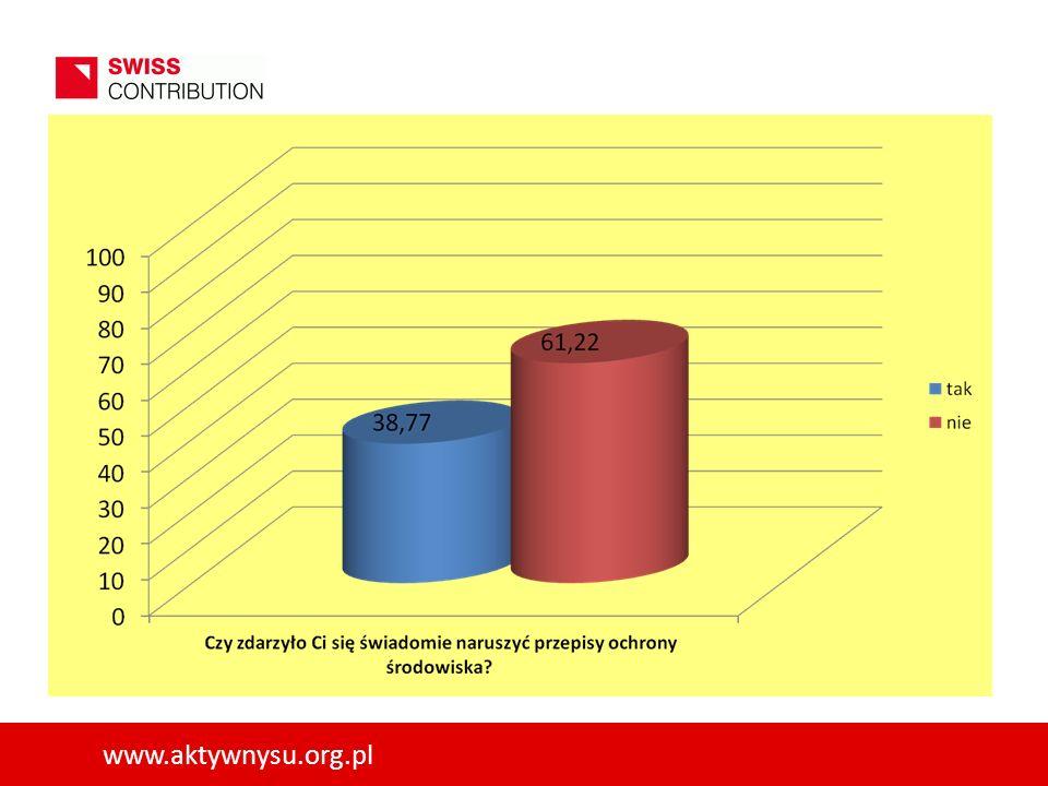 oioiuoiuoiuoiu11 www.aktywnysu.org.pl