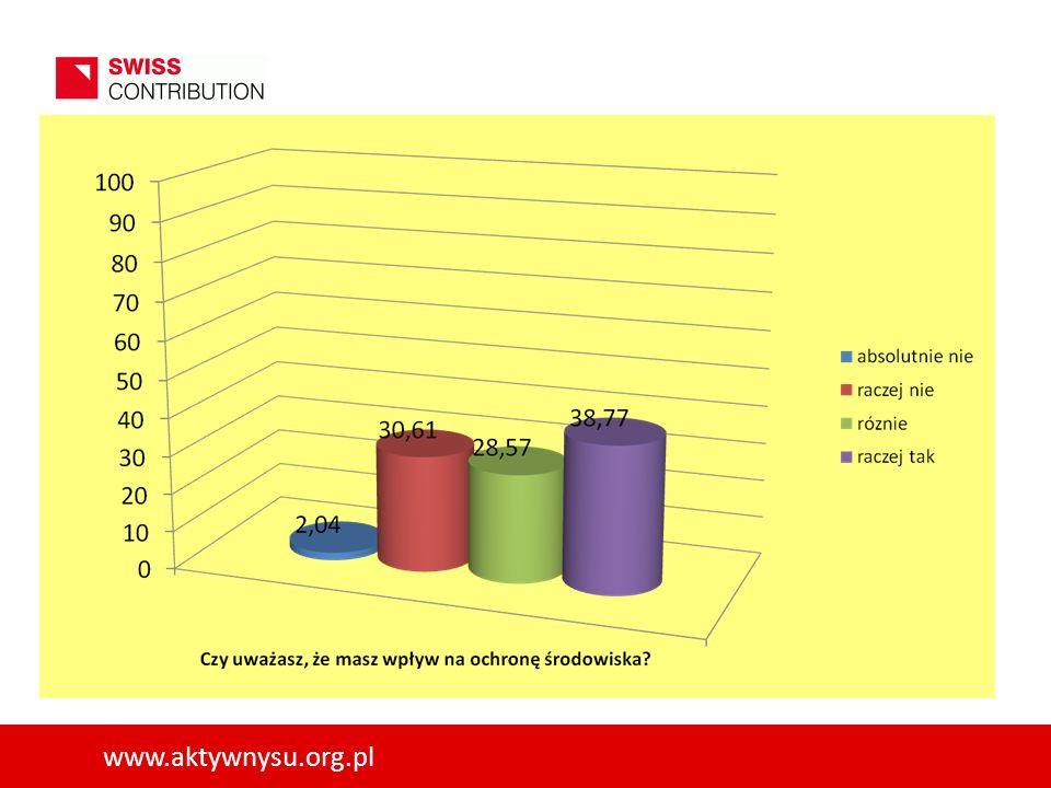 oioiuoiuoiuoiu12 www.aktywnysu.org.pl