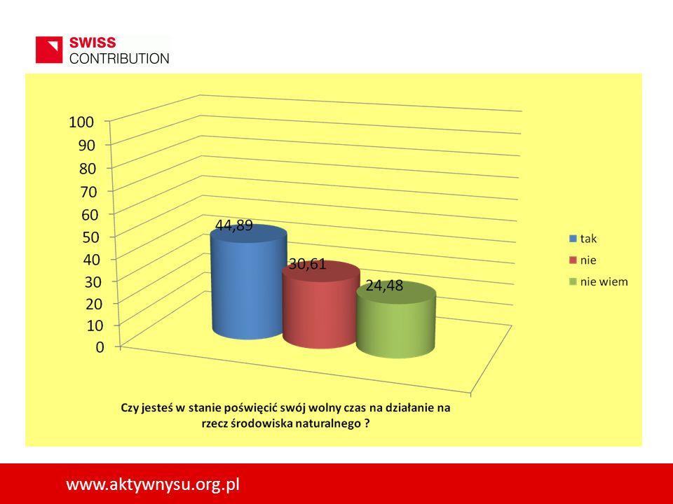 oioiuoiuoiuoiu15 www.aktywnysu.org.pl