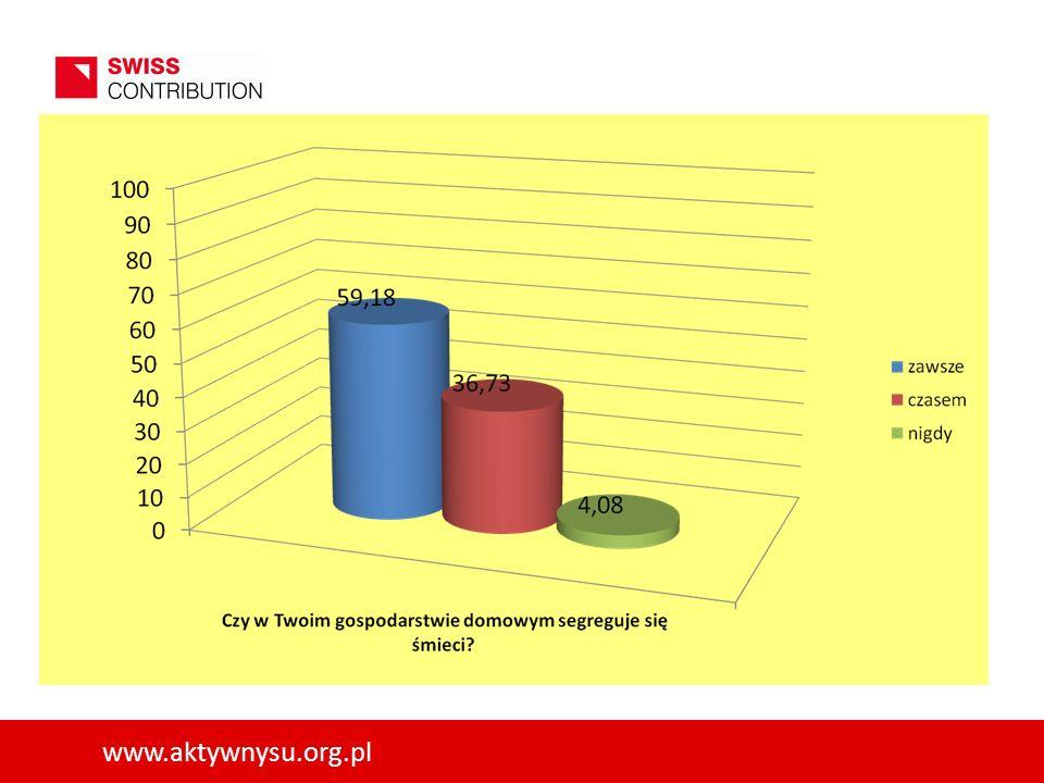 oioiuoiuoiuoiu8 www.aktywnysu.org.pl