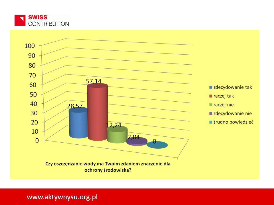 oioiuoiuoiuoiu9 www.aktywnysu.org.pl
