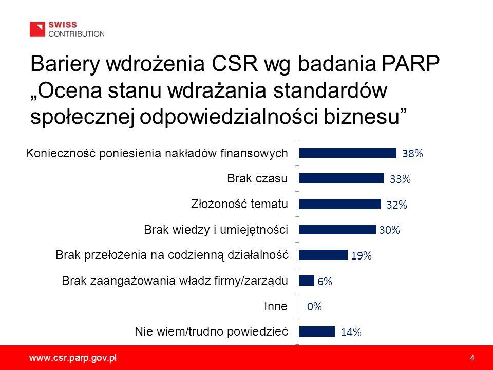www.csr.parp.gov.pl 4 Bariery wdrożenia CSR wg badania PARP Ocena stanu wdrażania standardów społecznej odpowiedzialności biznesu