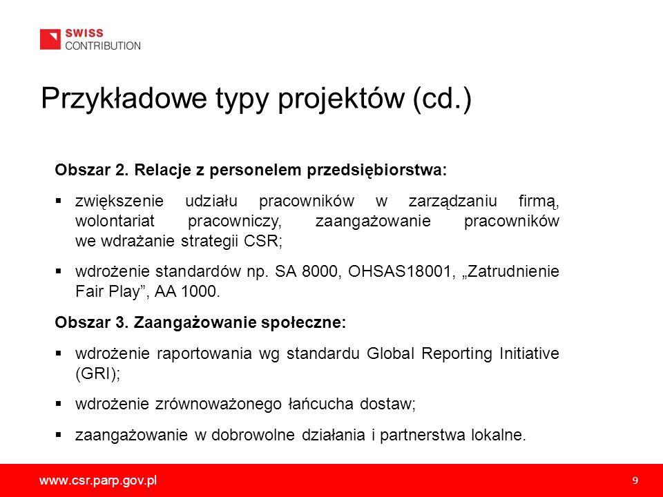 www.csr.parp.gov.pl 10 Strona projektu www.csr.parp.gov.pl