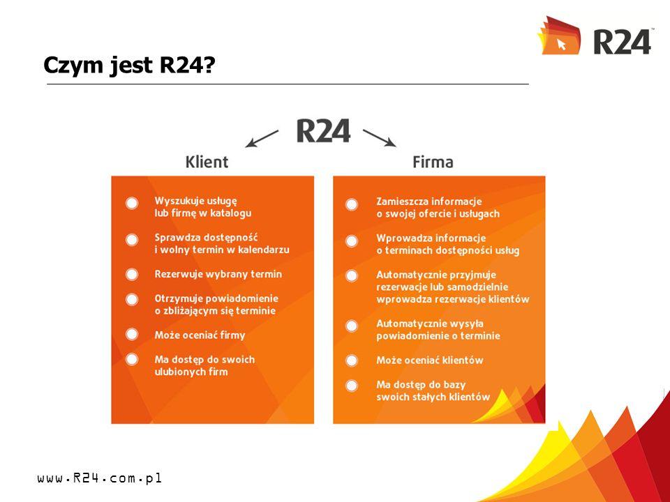 www.R24.com.pl Korzyści z R24 Dostępność 24h.