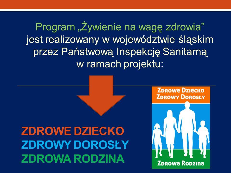 ZDROWE DZIECKO ZDROWY DOROSŁY ZDROWA RODZINA Program Żywienie na wagę zdrowia jest realizowany w województwie śląskim przez Państwową Inspekcję Sanita