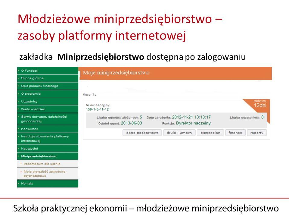 Młodzieżowe miniprzedsiębiorstwo – zasoby platformy internetowej zakładka Miniprzedsiębiorstwo dostępna po zalogowaniu