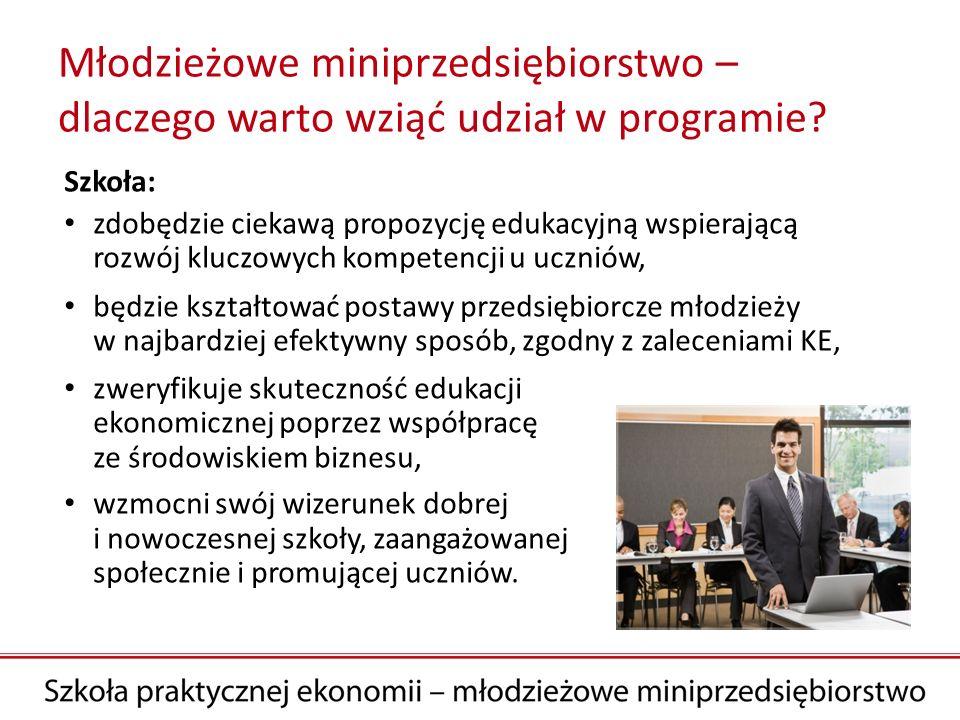 Młodzieżowe miniprzedsiębiorstwo – dlaczego warto wziąć udział w programie? Szkoła: zdobędzie ciekawą propozycję edukacyjną wspierającą rozwój kluczow