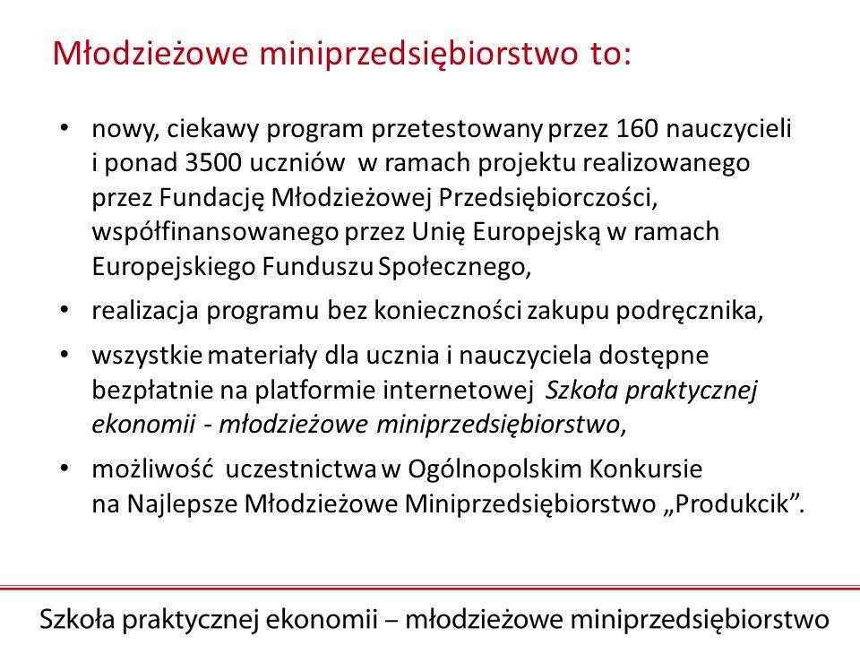 Młodzieżowe miniprzedsiębiorstwo – program nauczania Program nauczania Młodzieżowe miniprzedsiębiorstwo jest zgodny z podstawą programową z dnia 27 sierpnia 2012 r.