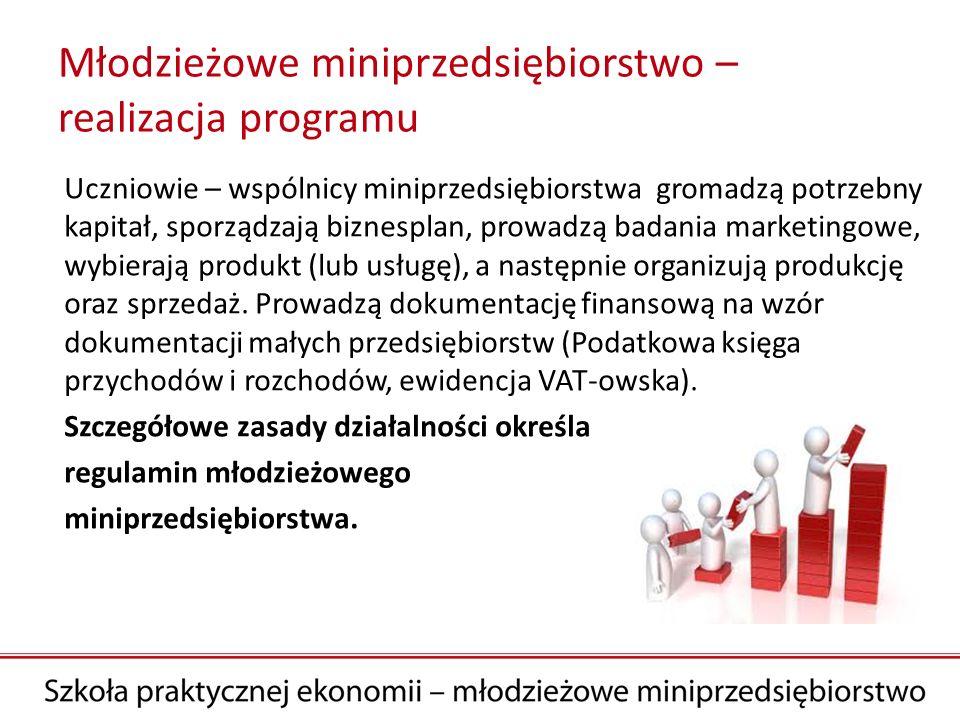 Młodzieżowe miniprzedsiębiorstwo – platforma internetowa Uczestnicy programu nie muszą kupować podręcznika .