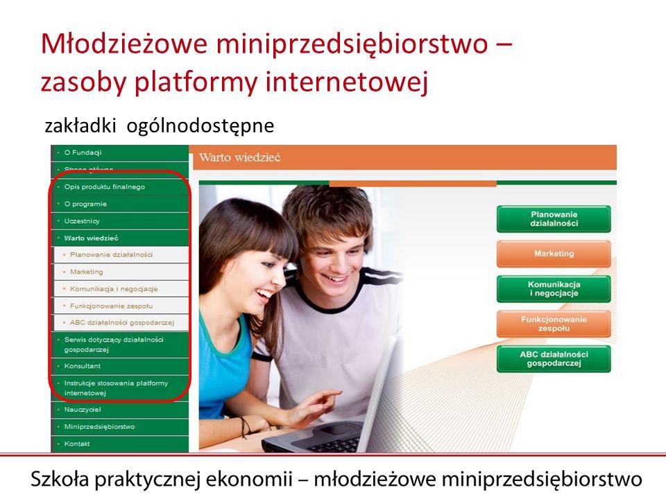 Młodzieżowe miniprzedsiębiorstwo – zasoby platformy internetowej zakładki ogólnodostępne