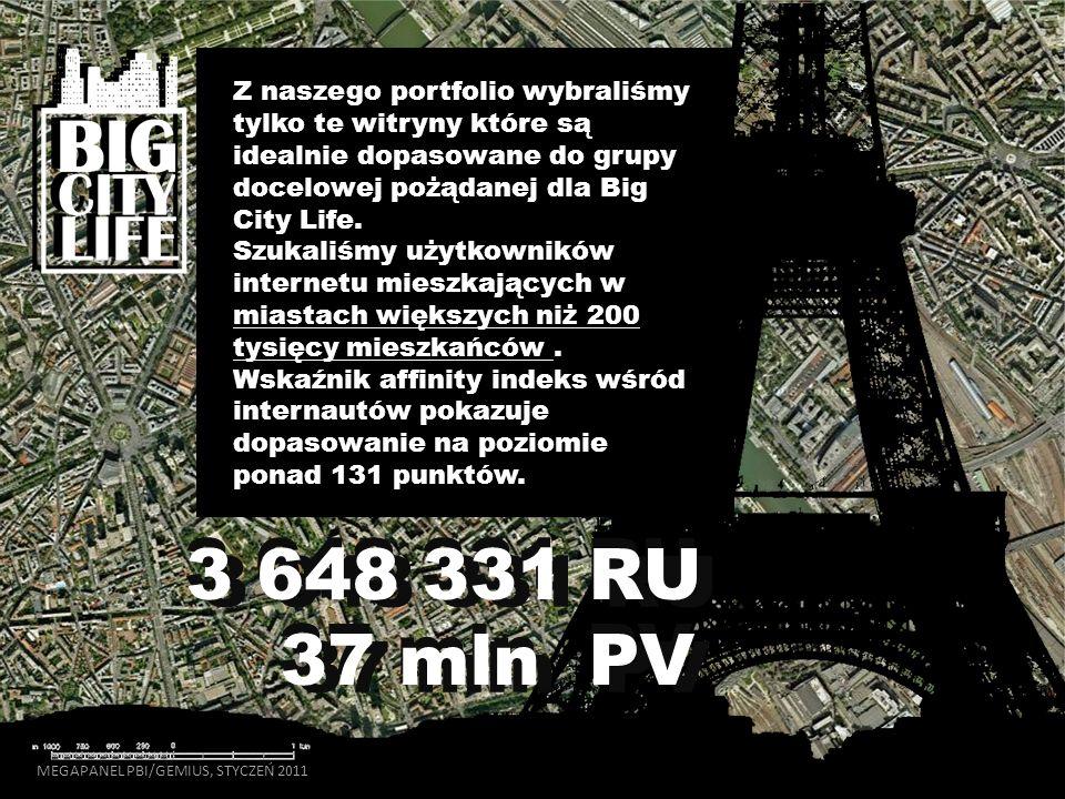 Skład kanału Witryna ocen.pl podnapisi.net kinomaniak.pl infojama.pl pasjagsm.pl pajeczyna.pl rynekmedyczny.pl dlaczego.com.pl pora.pl niam.pl Real Users 91 887 71 074 173 286 59 882 109 508 406 379 801 335 43 035 771 258 98 786 Affinity Index* 213,28 205,94 202,81 163,76 155,46 150,45 146,63 146,37 143,31 141,05 * Affinity index wśród internautów dla użytkowników mieszkających w miastach 200 tys.