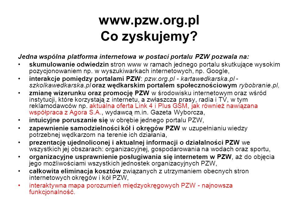www.pzw.org.pl Co zyskujemy.