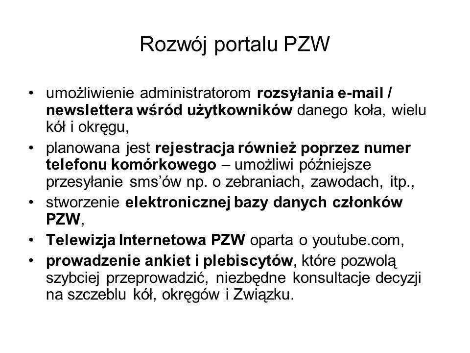 Rozwój portalu PZW umożliwienie administratorom rozsyłania e-mail / newslettera wśród użytkowników danego koła, wielu kół i okręgu, planowana jest rejestracja również poprzez numer telefonu komórkowego – umożliwi późniejsze przesyłanie smsów np.