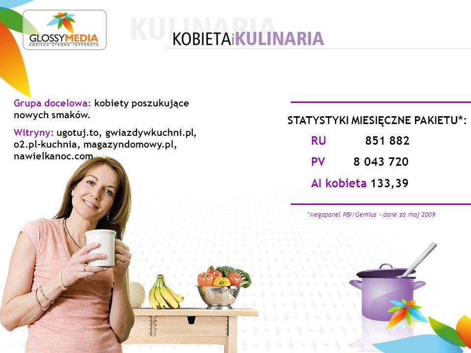 *Megapanel PBI/Gemius – dane za maj 2009 RU 851 882 PV 8 043 720 AI kobieta 133,39 STATYSTYKI MIESIĘCZNE PAKIETU*: Grupa docelowa: kobiety poszukujące nowych smaków.