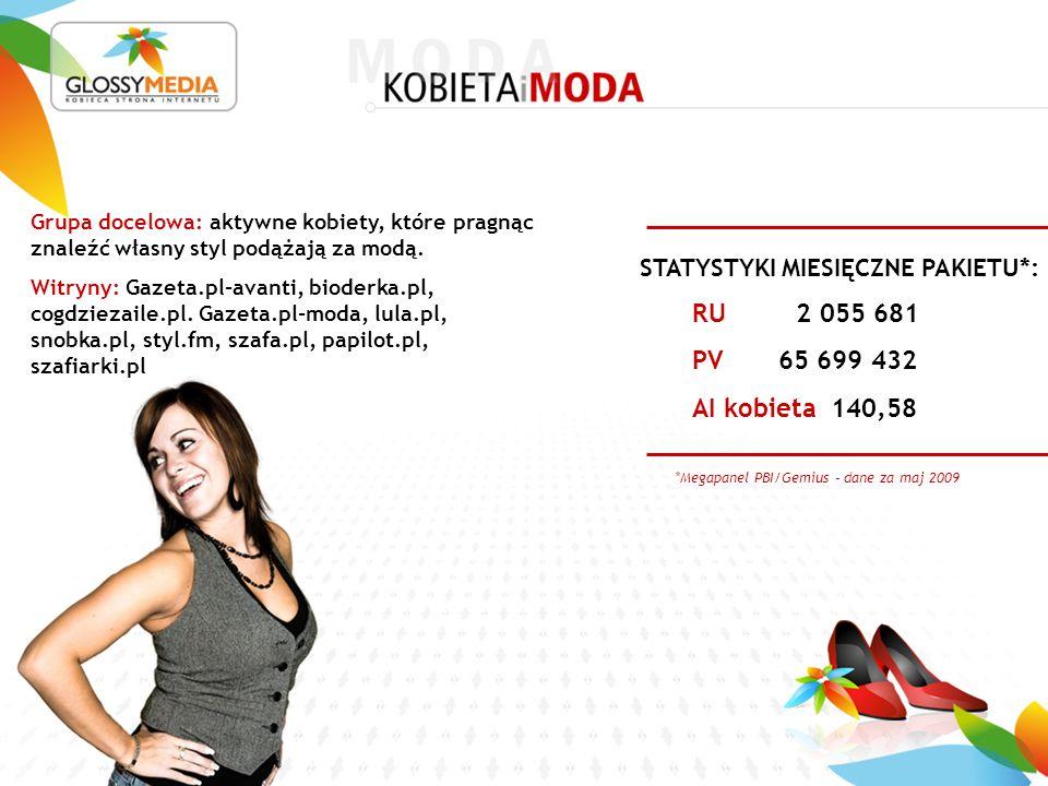 *Megapanel PBI/Gemius – dane za maj 2009 RU 2 055 681 PV 65 699 432 AI kobieta 140,58 STATYSTYKI MIESIĘCZNE PAKIETU*: Grupa docelowa: aktywne kobiety, które pragnąc znaleźć własny styl podążają za modą.