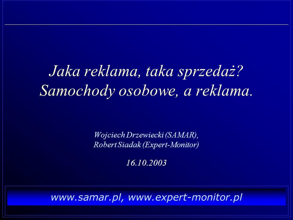 www.samar.pl, www.expert-monitor.pl Monitoring rynku reklamy i sprzedaży - źródła informacji 2002 Samochody osobowe (SO) - reklama vs.