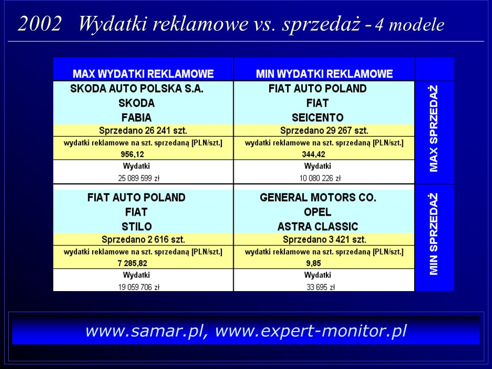 www.samar.pl, www.expert-monitor.pl * reklama SO to ok.