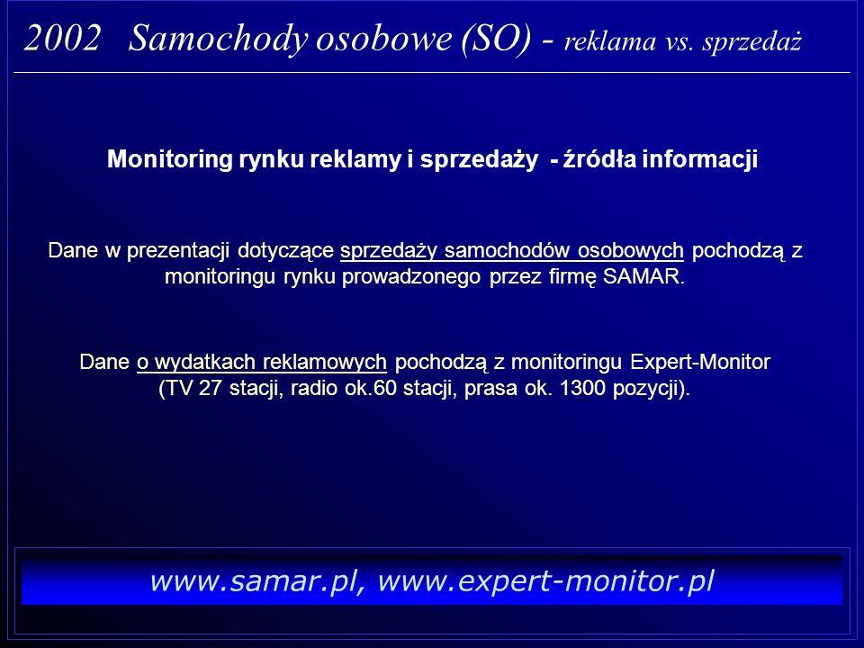 www.samar.pl, www.expert-monitor.pl Samochody osobowe - reklama i sprzedaż 1999-2002