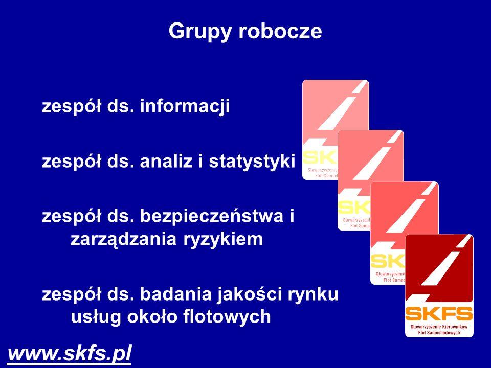 Grupy robocze zespół ds. informacji zespół ds. analiz i statystyki zespół ds. bezpieczeństwa i zarządzania ryzykiem zespół ds. badania jakości rynku u