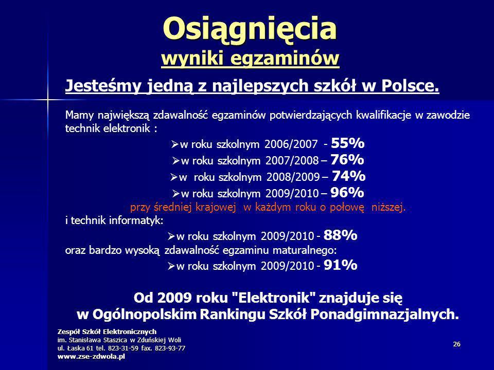 Zespół Szkół Elektronicznych im. Stanisława Staszica w Zduńskiej Woli ul. Łaska 61 tel. 823-31-59 fax. 823-93-77 www.zse-zdwola.pl 2626 Osiągnięcia wy