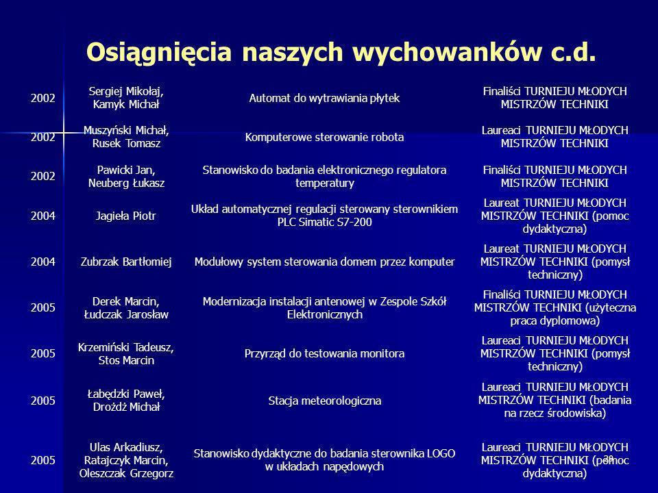 29 2002 Sergiej Mikołaj, Kamyk Michał Automat do wytrawiania płytek Finaliści TURNIEJU MŁODYCH MISTRZÓW TECHNIKI 2002 Muszyński Michał, Rusek Tomasz K