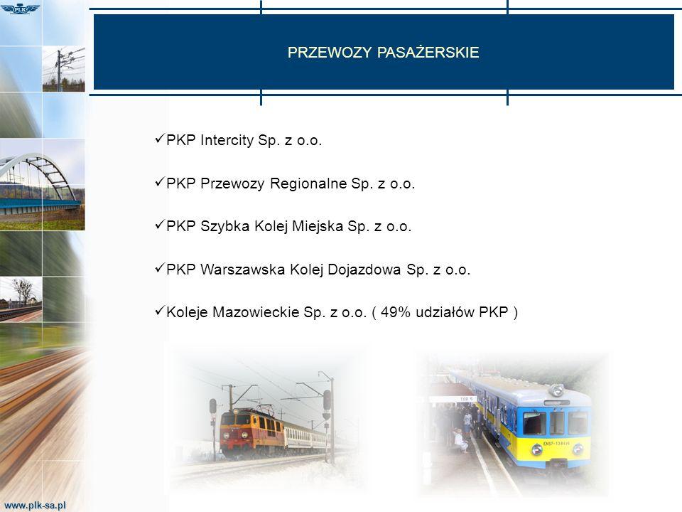 www.plk-sa.pl Współpraca ta regulowana jest przez: w sprawie współdziałania straży ochrony kolei z Policją, Strażą Graniczną i Inspekcją Transportu Drogowego Rozporządzenie Ministra Infrastruktury z 29 września 2004 r.