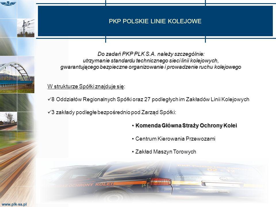 www.plk-sa.pl Straż Ochrony Kolei funkcjonuje dziś na zasadach określonych w Ustawie o transporcie kolejowym z dnia 28 marca 2003 r.