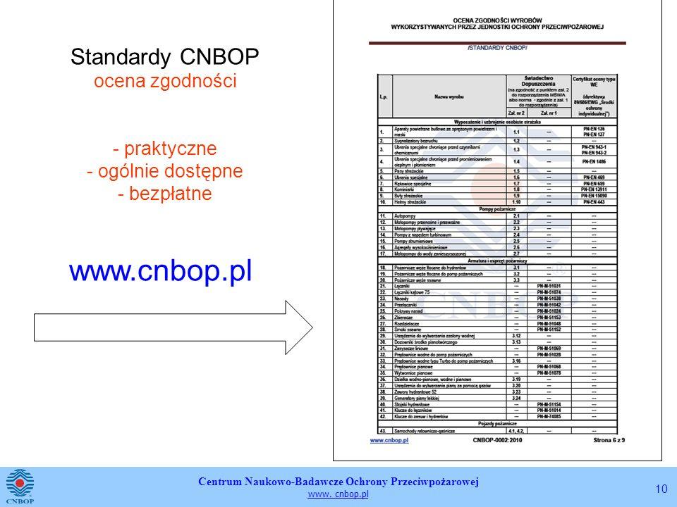 Centrum Naukowo-Badawcze Ochrony Przeciwpożarowej www. cnbop.pl Standardy CNBOP ocena zgodności - praktyczne - ogólnie dostępne - bezpłatne 10 www.cnb