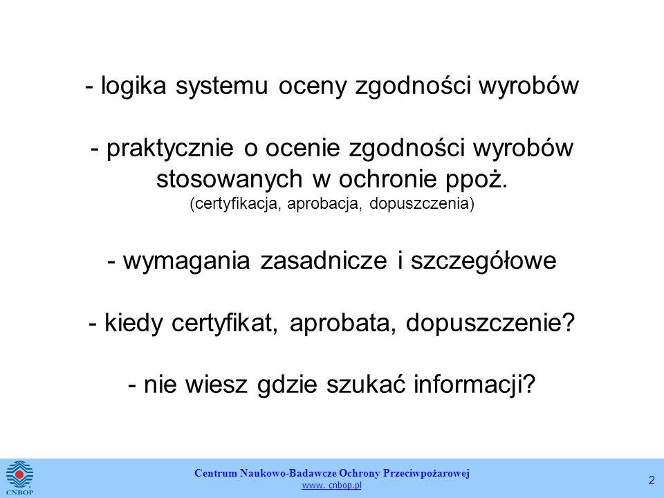 Centrum Naukowo-Badawcze Ochrony Przeciwpożarowej www. cnbop.pl 2 - logika systemu oceny zgodności wyrobów - praktycznie o ocenie zgodności wyrobów st