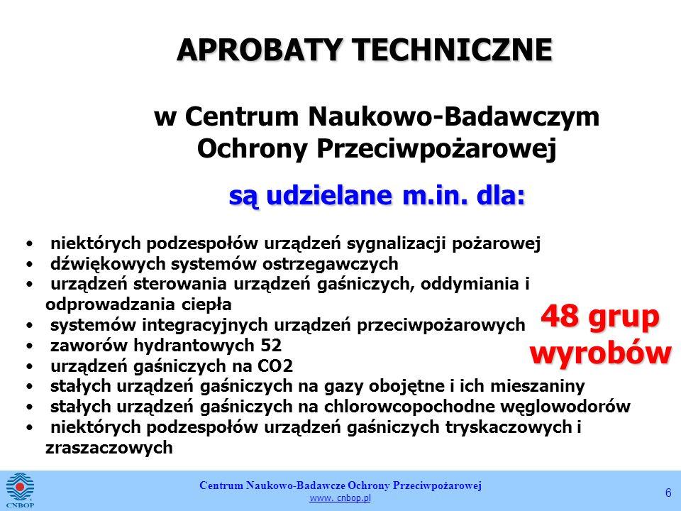 Centrum Naukowo-Badawcze Ochrony Przeciwpożarowej www. cnbop.pl 6 w Centrum Naukowo-Badawczym Ochrony Przeciwpożarowej są udzielane m.in. dla: APROBAT