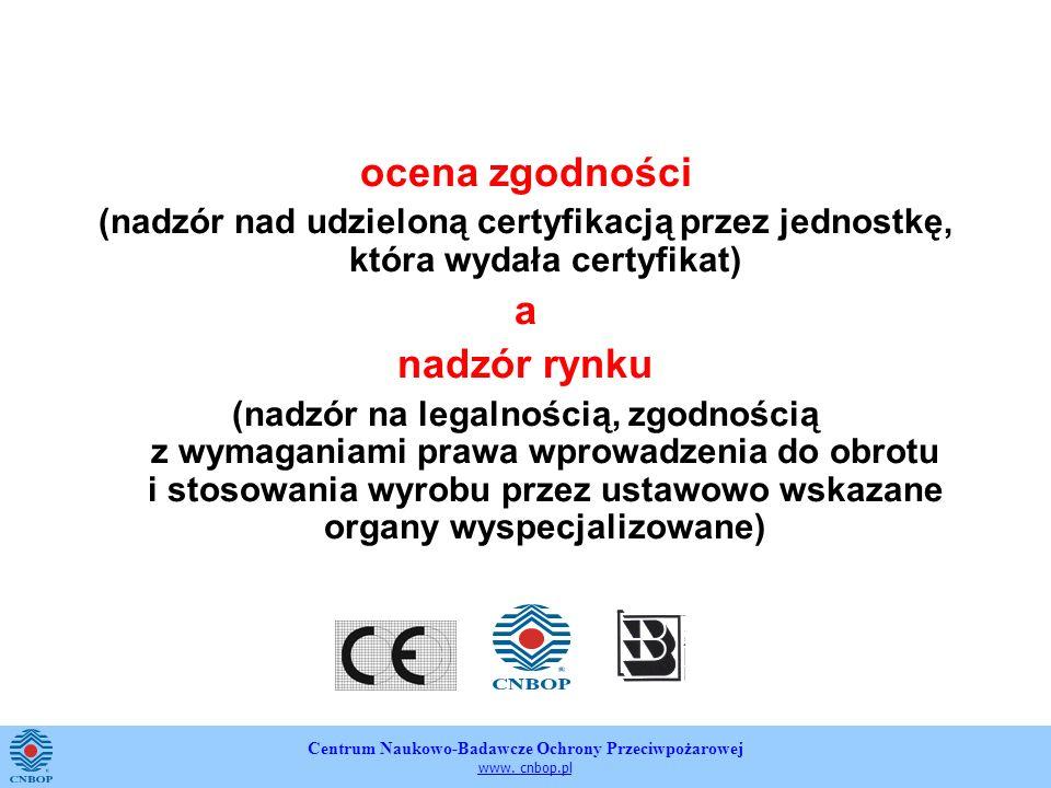 Centrum Naukowo-Badawcze Ochrony Przeciwpożarowej www. cnbop.pl ocena zgodności (nadzór nad udzieloną certyfikacją przez jednostkę, która wydała certy