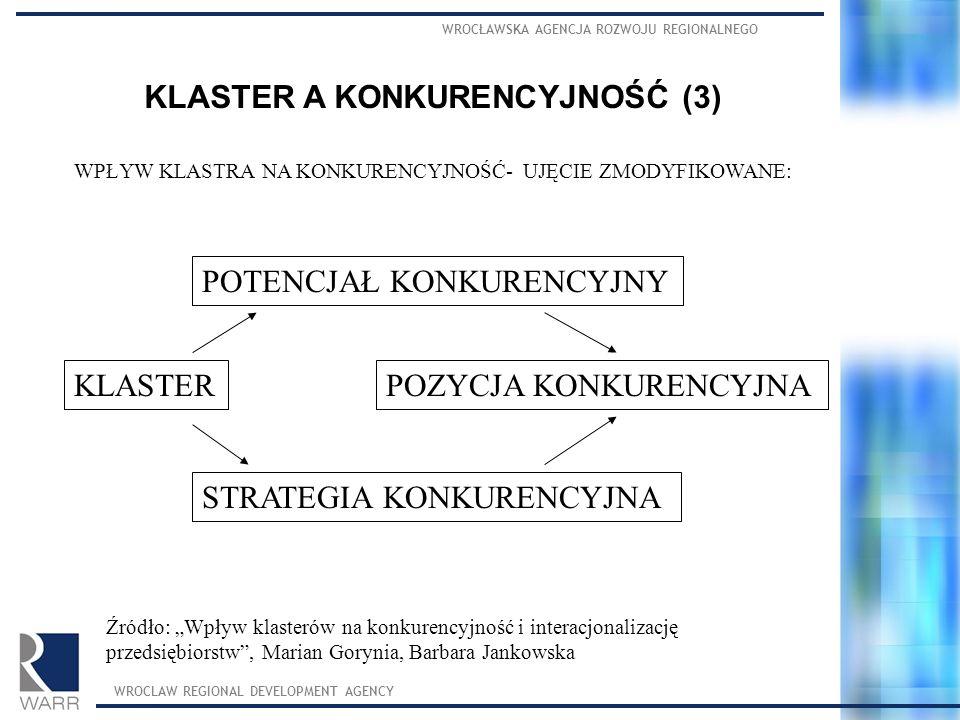 WROCŁAWSKA AGENCJA ROZWOJU REGIONALNEGO WROCLAW REGIONAL DEVELOPMENT AGENCY KLASTER A KONKURENCYJNOŚĆ (3) Źródło: Wpływ klasterów na konkurencyjność i