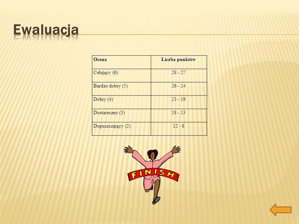 OcenaLiczba punktów Celujący (6)28 - 27 Bardzo dobry (5)26 - 24 Dobry (4)23 - 19 Dostateczny (3)18 - 13 Dopuszczający (2)12 - 8
