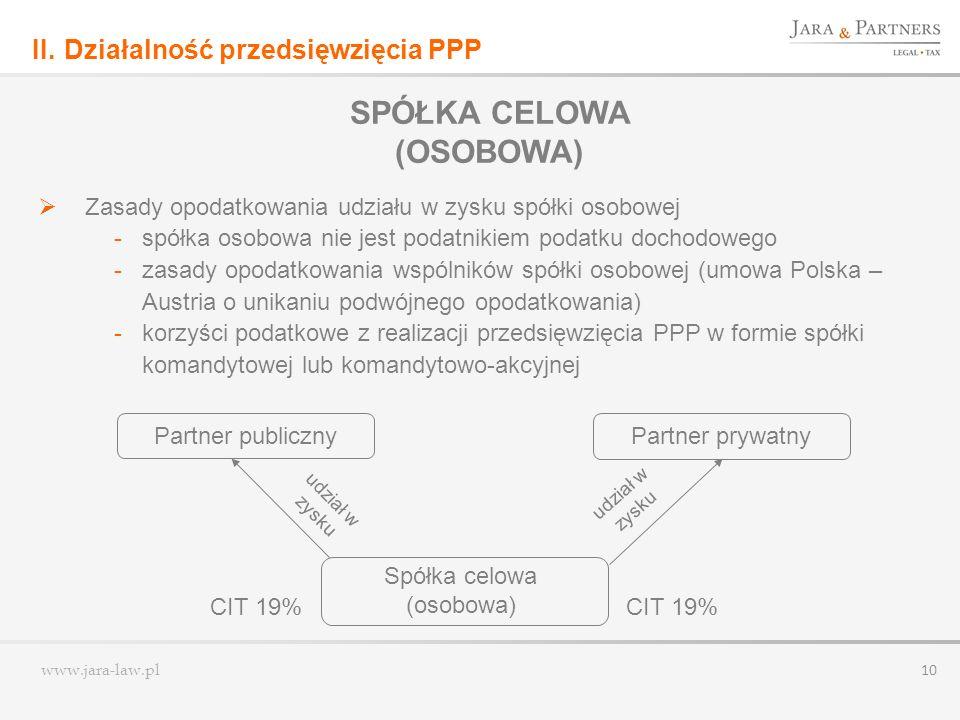 www.jara-law.pl 10 SPÓŁKA CELOWA (OSOBOWA) udział w zysku CIT 19% II. Działalność przedsięwzięcia PPP Partner publiczny Partner prywatny Spółka celowa