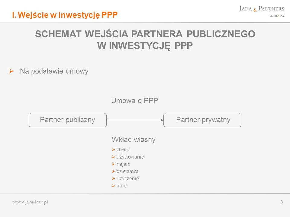 www.jara-law.pl 3 SCHEMAT WEJŚCIA PARTNERA PUBLICZNEGO W INWESTYCJĘ PPP Partner publicznyPartner prywatny Umowa o PPP Wkład własny I. Wejście w inwest
